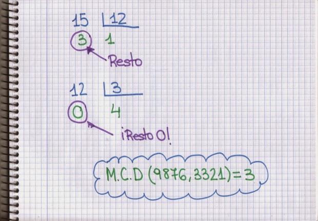 Máximo Común Divisor - Algoritmo de Euclides