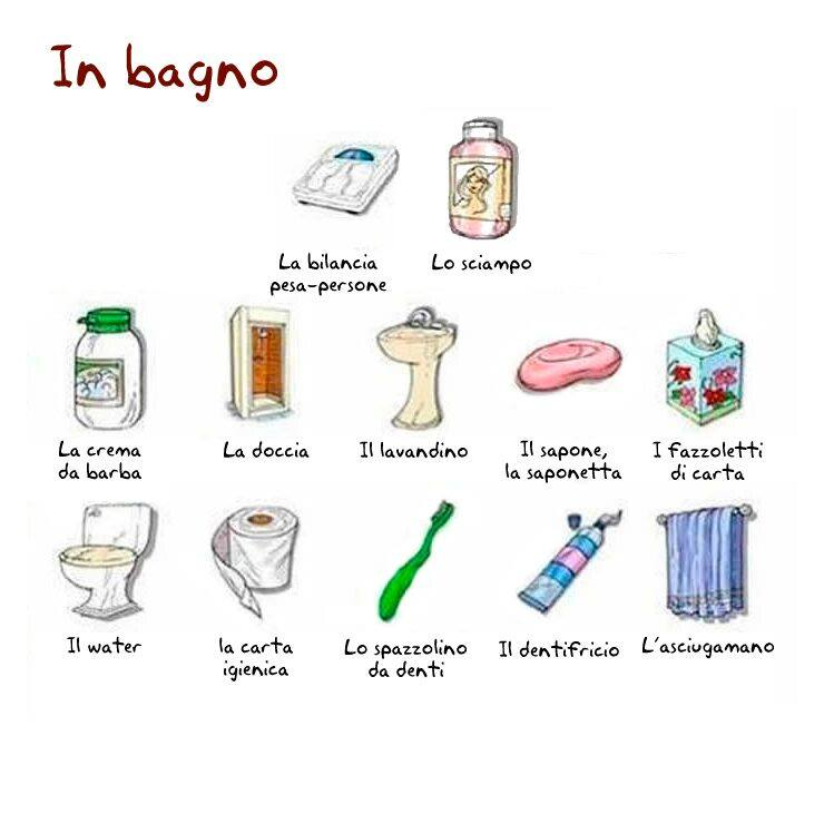 Parola italian language school - Dubai a gennaio si fa il bagno ...