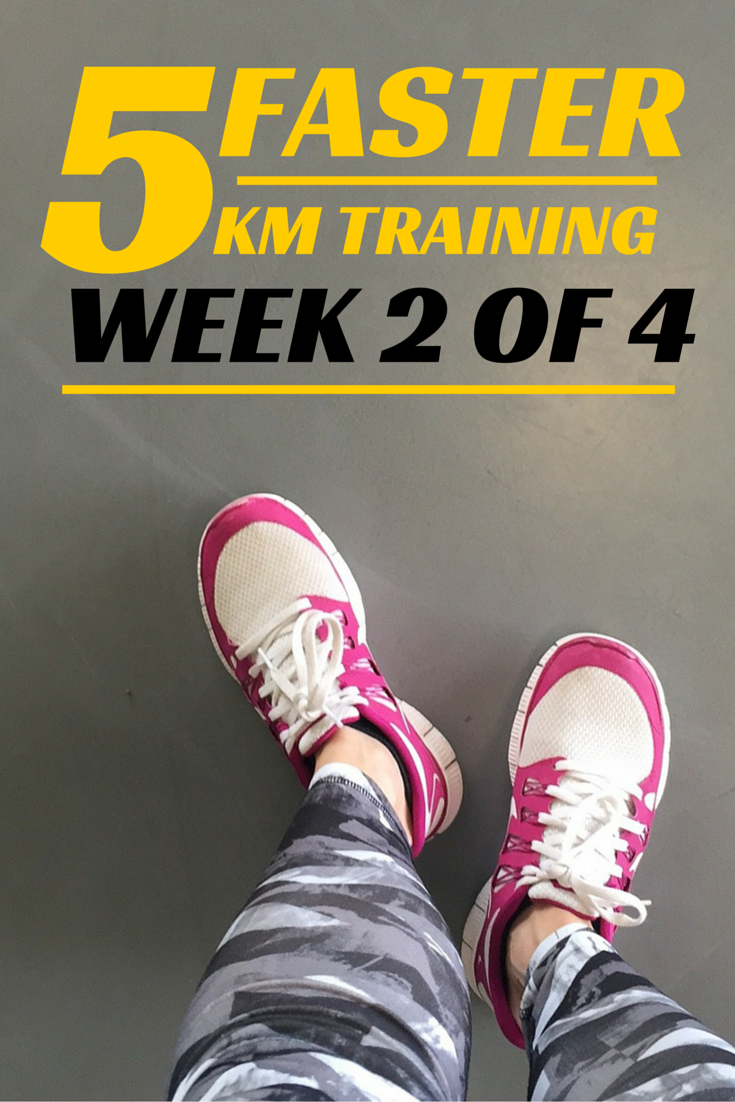 TItle image for Week 2 of 4: Faster 5 Km