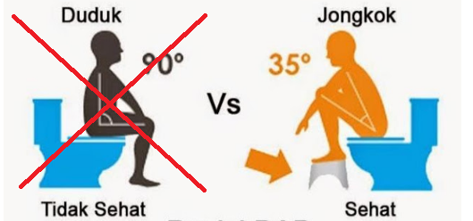 bab-duduk-vs-bab-jongkok