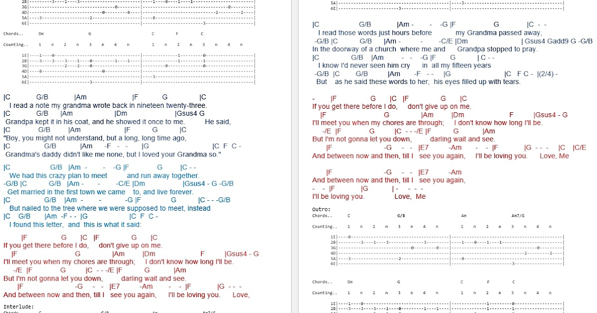 Outstanding Run Away With Me Chords Collection - Basic Guitar Chords ...