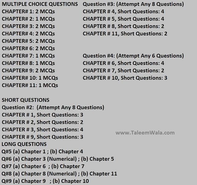 1st Year Chemistry Pairing Scheme 2019 - 11th Class - Inter Combination Download