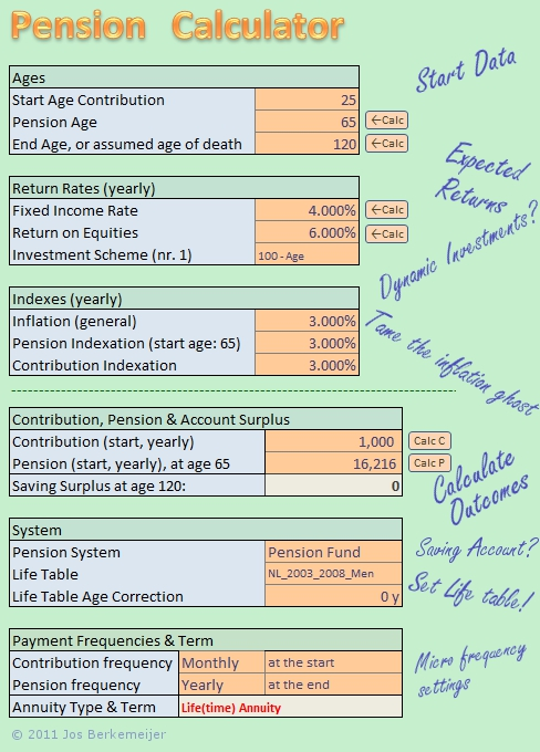 Actuary Info Blog Excel Pension Calculator