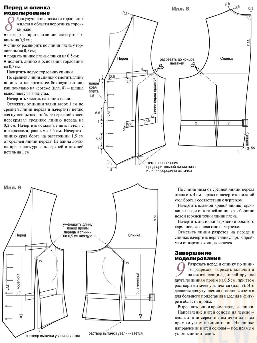 Построение выкройки кожаного жилета