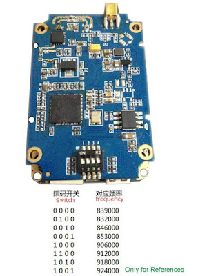 COFDM Transmitter Frequency
