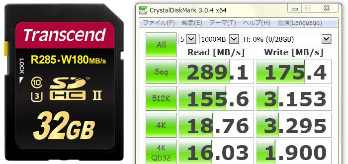 トランセンドのUHS-II対応SDカードでベンチマークテスト