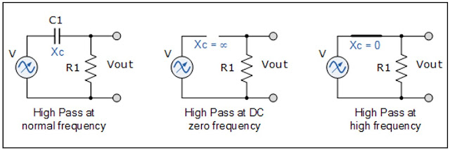 Filter dan Rangkaian RC - Low Pass Filter Dan High Pass Filter