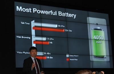 Huawei Ascend Mate battery