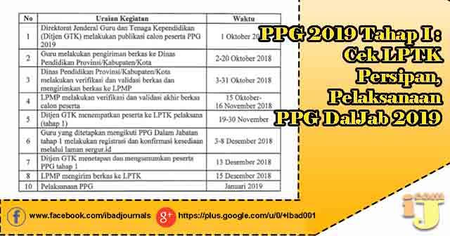 Ppg 2019 Tahap I : Cek Lptk Persipan, Pelaksanaan Ppg Daljab 2019