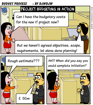 Project Financial Budgeting