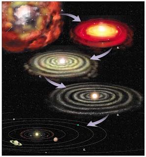 Teori Kabut (nebula)