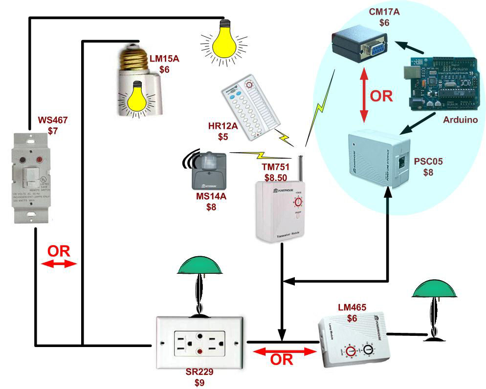 X10%2 X Schematic Diagram on hvac system, am tube radio, samsung lcd tv, digital multimeter, sony tv, computer circuit board,