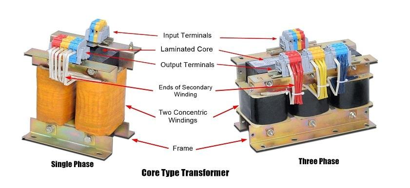 Core Type Transfomer