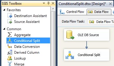 Add Conditional Split