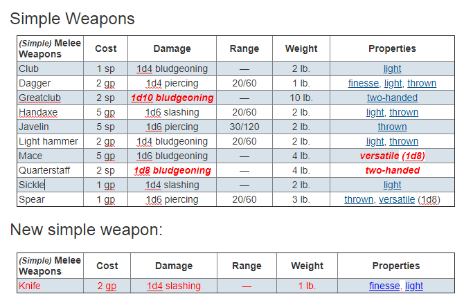 Methods & Madness: 5e D&D melee weapons: one-by-one analysis    and FIX!