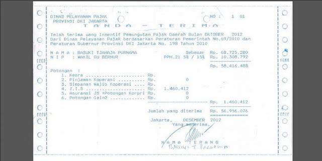 AHOK Selalu Sisihkan gajinya 2,5 persen untuk Zakat, Infaq dan Sedekah
