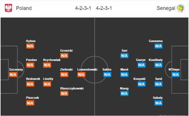 ALLWIN 22h00, ngày 19/06 Nhận định, dự đoán & phân tích Ba Lan vs Senegal