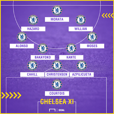 Chelsea Team News: Injuries, suspensions and line-up vs Man City