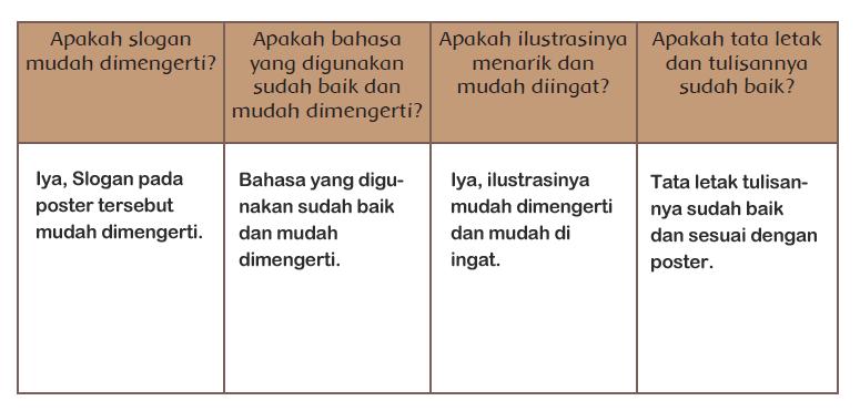 Kunci Jawaban Tema 4 Kelas 6 Halaman 67