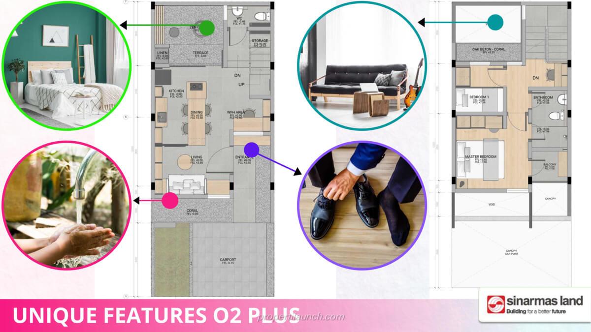 Denah Rumah Cluster O2+ Urban Pop