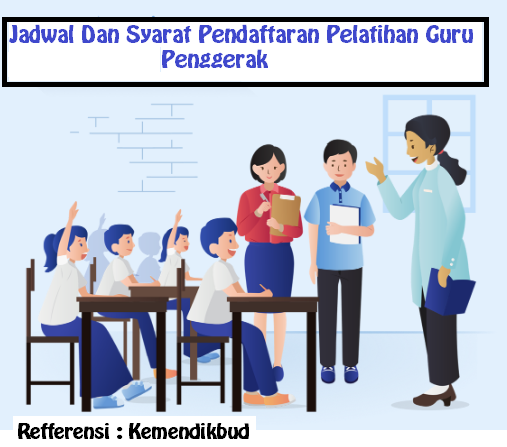 gambar jadwal dan persyaratan pendaftaran seleksi guru penggerak