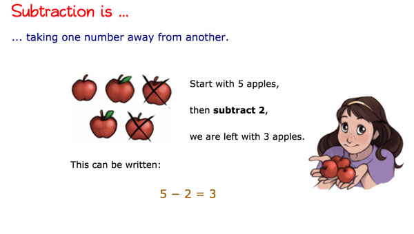 Learning how to substract numbers in English