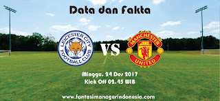 Data dan Fakta Fantasy Premier League Leicester City vs Manchester United Fantasi Manager Indonesia