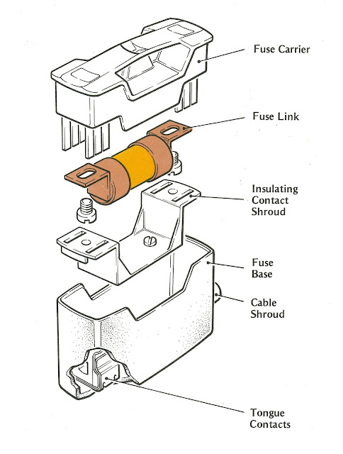 chapter 3 low voltage switchgear