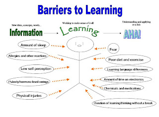Confronting Barriers to Learning to Help All Children Succeed