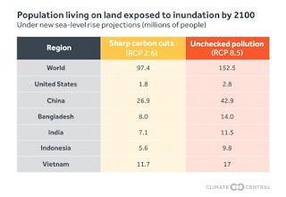 Population living on land exposed to inundation by 2100 (Credit: climatecentral.org) Click to Enlarge.
