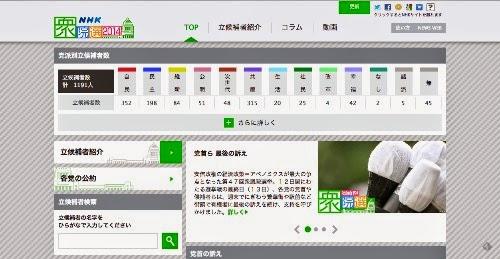 NHK2014衆院選(衆議院議員選挙 立候補者紹介)