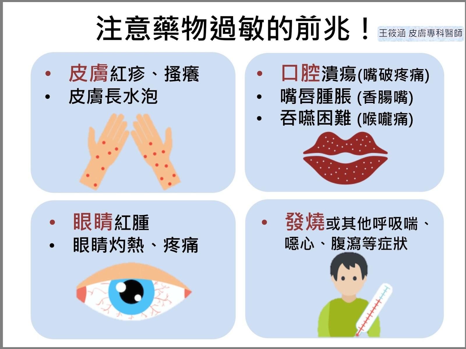 王筱涵醫師 皮膚專科: 什麼是藥物過敏?自我檢視,提高用藥警覺!