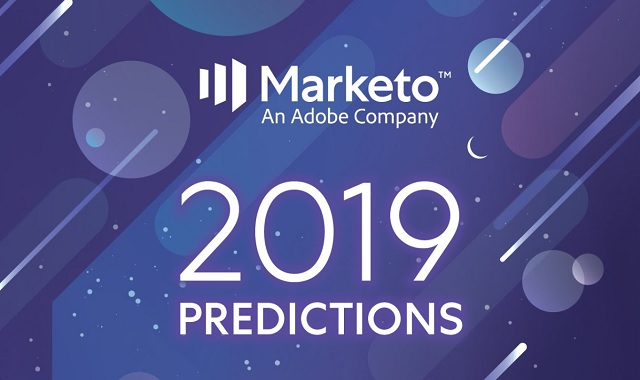 2019 Marketing Predictions