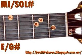 acorde guitarra chord guitar (MI con bajo en SOL#)