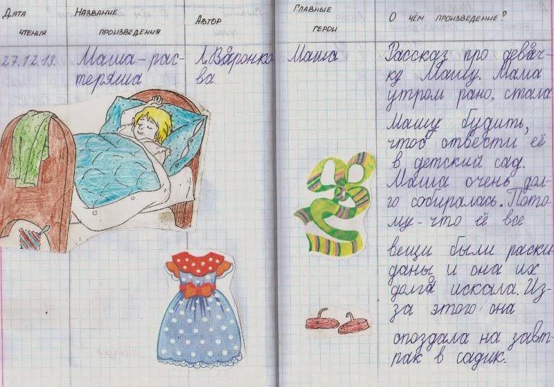 Картинки как заполнить читательский дневник