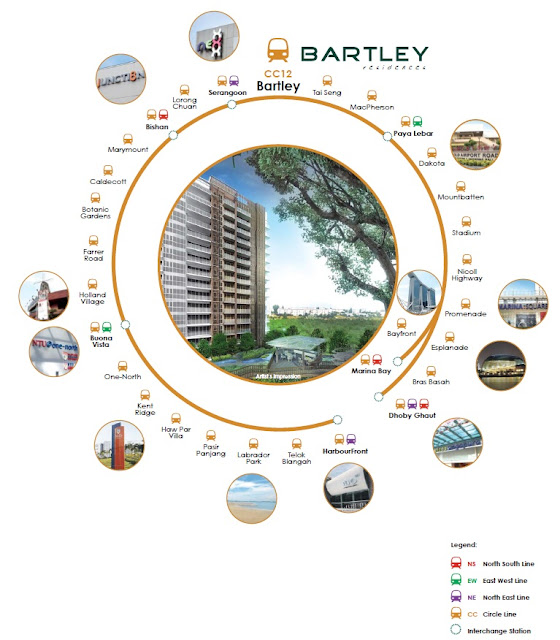 Why Bartley Residences