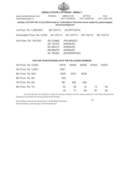 Kerala lottery result Adithya (A-67)