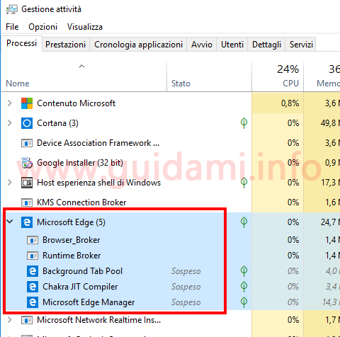 Windows 10 Task Manager con processi Microsoft Edge precaricati