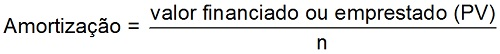 sistema-de-amortizac3a7c3a3o-costante