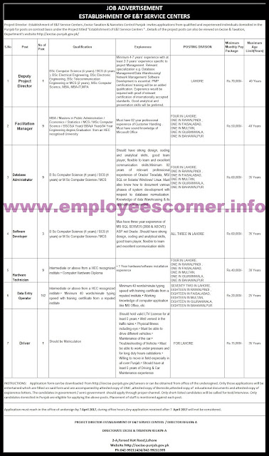 Govt Jobs in Punjab Excise & Taxation Department Jobs