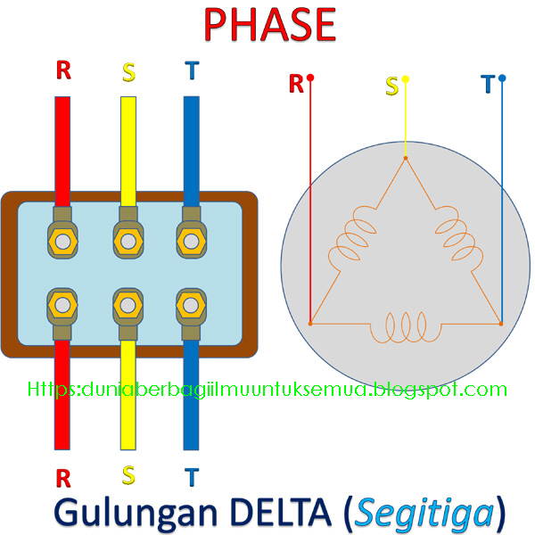 3 Phase Star Delta Motor Wiring Diagram 4 Falten Methode Jackson Pollock Rangkaian Untuk Starting 3ph Sambungan Segitiga