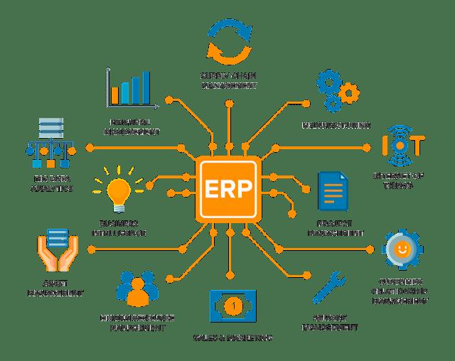 Ứng dụng quản trị hệ thống kinh doanh ERP