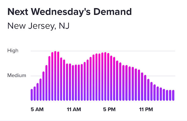 Lyft demand chart from driver app