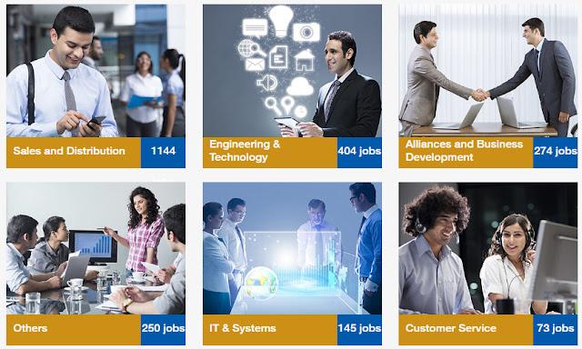 Reliance Jio Infocomm Limited Job Openings