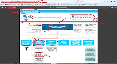 http://mapadelestado.modernizacion.gob.ar/organigramas/seguridad.pdf