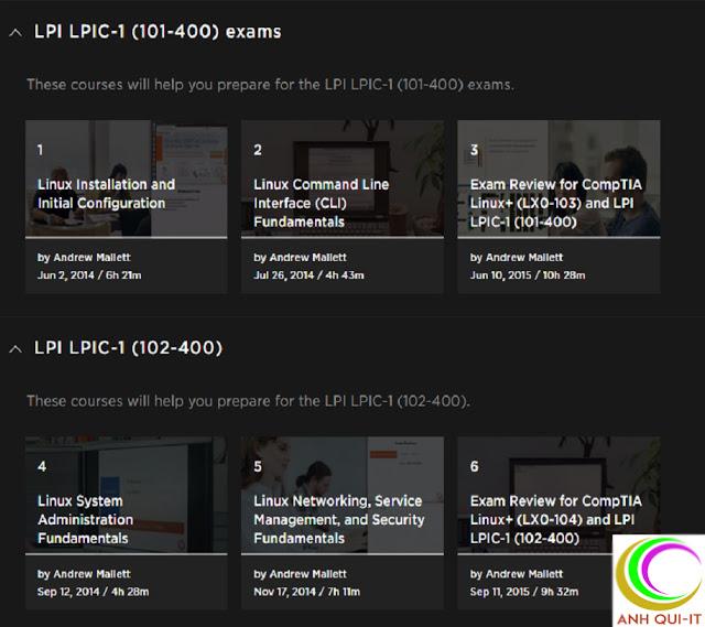 (Linux) Share khóa học luyện thi LPIC-1
