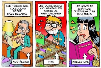 Buscador de Portadas de Comics