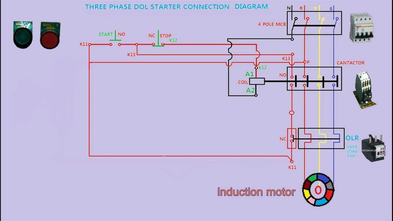 dol starter controling diagram electrical technology 2000 ranger fuse box diagram dol panel diagram [ 1280 x 720 Pixel ]