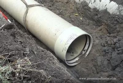 Kontruksi pemasangan pipa di bawah permukaan tanah