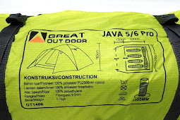 Memahami Angka-Angka di Spesifikasi Tenda